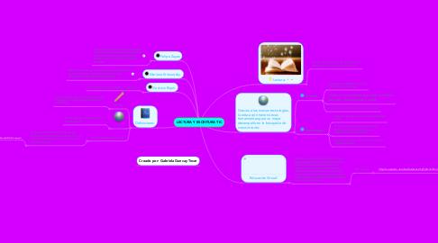Mind Map: LECTURA Y ESCRITURA TIC