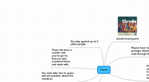 Mind Map: Cluedo