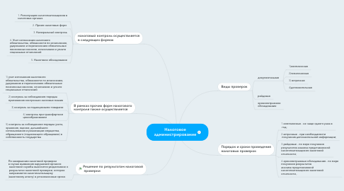 Mind Map: Налоговое администрирование