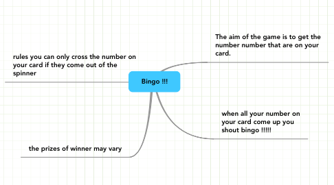 Mind Map: Bingo !!!