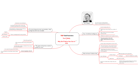 Mind Map: Tim O'Reilly – Why We'll Never Run Out of Jobs