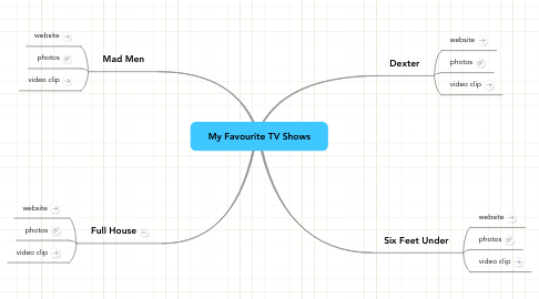 Mind Map: My Favourite TV Shows