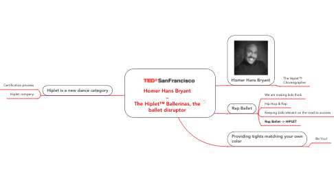 Mind Map: Homer Hans Bryant – The Hiplet™ Ballerinas, the ballet disruptor