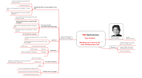 Mind Map: Kara Swisher – Breaking up is hard to do: how entrepreneurs fail