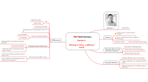 Mind Map: Stanley Li – Winning in China, a different world