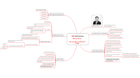 Mind Map: Michael Zeisser – East and West: building the bridge