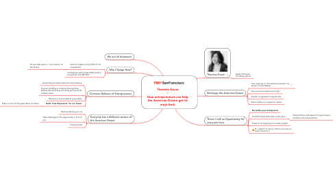 Mind Map: Theresia Gouw – How entrepreneurs can help the American Dream get its mojo back