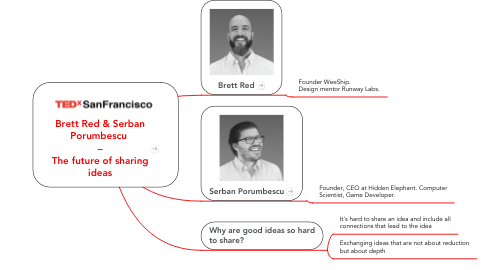 Mind Map: Brett Red & Serban Porumbescu  – The future of sharing ideas