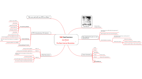 Mind Map: Juan Benet  – The Next Internet Revolution