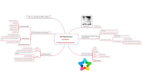 Mind Map: Juan Benet  – The Next Internet Revolution