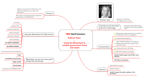 Mind Map: Kathryn Haun  – Using the Blockchain tocombat government fraudand waste
