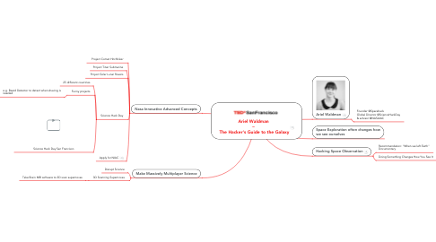 Mind Map: Ariel Waldman  –  The Hacker's Guide to the Galaxy