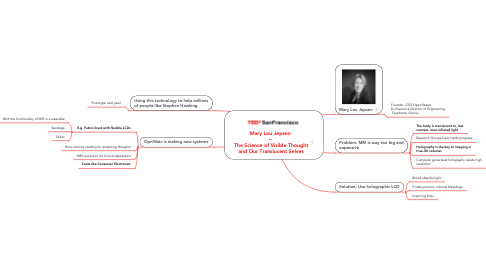 Mind Map: Mary Lou Jepsen  –  The Science of Visible Thought and Our Translucent Selves