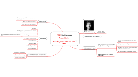 Mind Map: Tristan Harris  –  How do you see what you can't see?