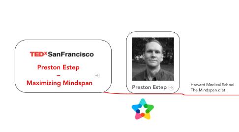 Mind Map: Preston Estep  –  Maximizing Mindspan