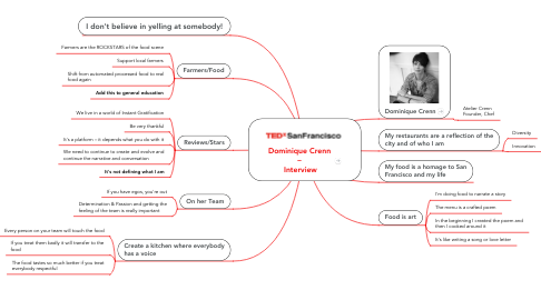 Mind Map: Dominique Crenn  –  Interview
