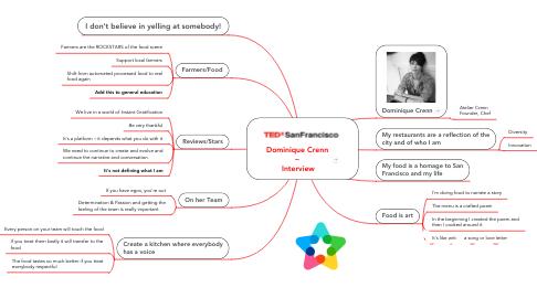 Mind Map: Dominique Crenn  –  Interview