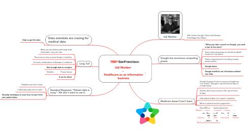 Mind Map: Udi Manber  –  Healthcare as an information business