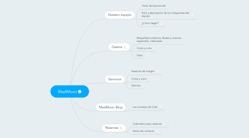 Mind Map: MadMoon