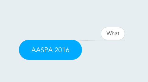Mind Map: AASPA 2016