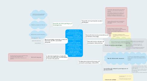 Mind Map: Breve introducción histórico-conceptual a la Evaluación Psicológica Clínica         La Evaluación Psicológica Clínica (EPC) es una disciplina encuadrada en la Psicología Científica y, como tal, se asume el método científico y se utilizan los conocimientos acumulados por la Investigación Psicológica. Se pueden enumerar algunos desarrollos que han resultado fundamentales para la concepción actual del proceso de EPC.