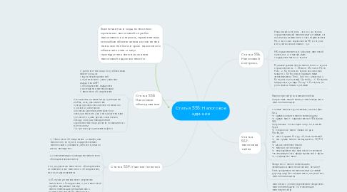 Mind Map: Статья 555: Налоговое адм-ние