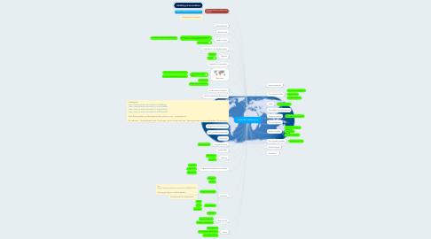Mind Map: Verden omkring os