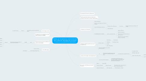 Mind Map: Gestión por Competencias como herramienta para la dirección estratégica de los recursos humanos en la sociedad del conocimiento