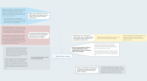 Mind Map: Mental illness in society