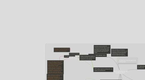 Mind Map: Métodos de evaluación con base en el pasado.