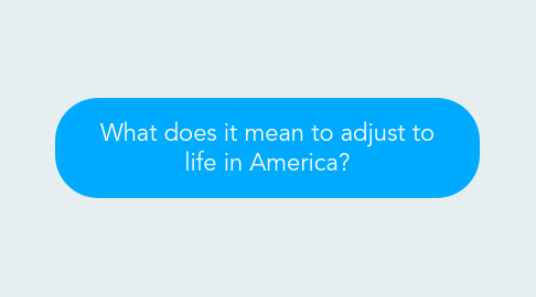 Mind Map: What does it mean to adjust to life in America?