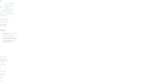 Mind Map: Богатый коуч Белановского