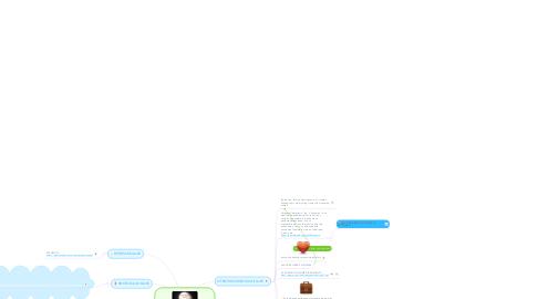 Mind Map: la construcción del conocimiento(Eutanasia)