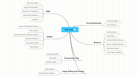 Mind Map: Cool Tools