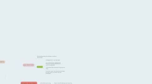 Mind Map: kraamvrouwenkoorts