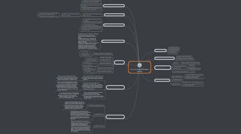 Mind Map: ROLE OF PROFESSIONALS HELPER