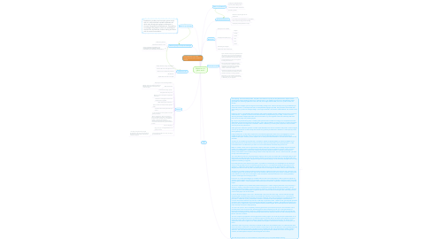 Mind Map: Mysteries of a game world