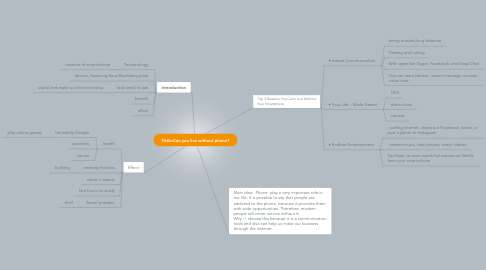 Mind Map: Tittle:Can you live without phone?