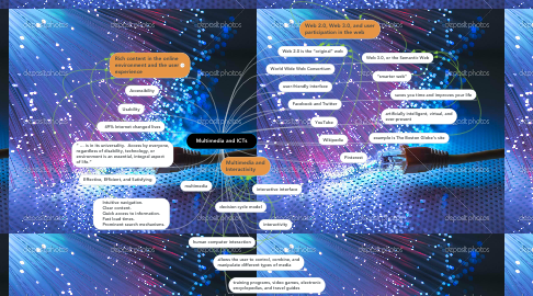 Mind Map: Multimedia and ICTs
