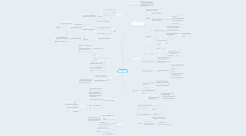 Mind Map: Early Buddhism