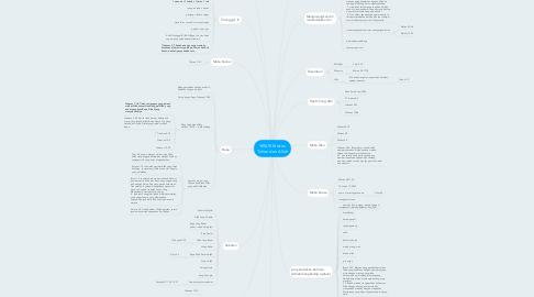Mind Map: YESUS Kristus  Tuhan dan Allah