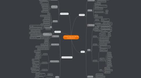 Mind Map: ¿CÓMO PRODUCIR TEXTOS ACADÉMICOS?