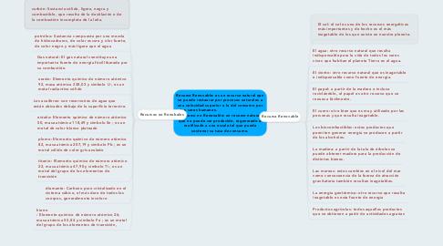 Mind Map: Recurso Renovable: es un recurso natural que se puede restaurar por procesos naturales a una velocidad superior a la del consumo por los seres humanos.                  Recurso no Renovable: un recurso natural que no puede ser producido, regenerado o reutilizado a una escala tal que pueda sostener su tasa de consumo.