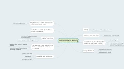 Mind Map: continuïteit van de zorg
