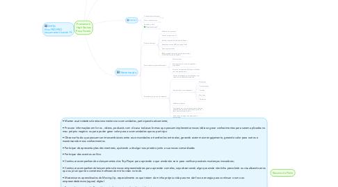 Mind Map: Framework High Stakes Rosa Favero