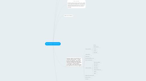 Mind Map: Segmentação de Anúncios