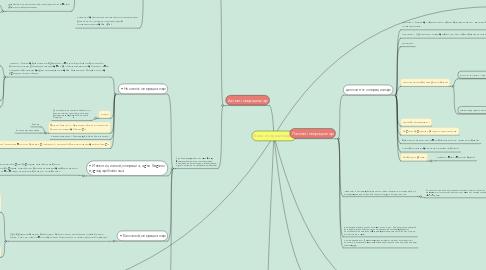 Mind Map: Банк операциялары