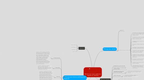 Mind Map: Amônia: por que é usada nos frigoríficos ? (NR-36)