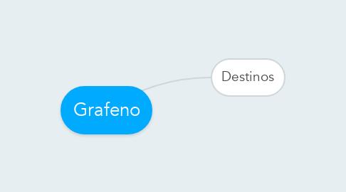 Mind Map: Grafeno
