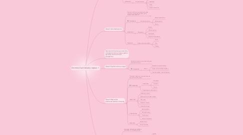 Mind Map: Dominio 4 actividad y reposo